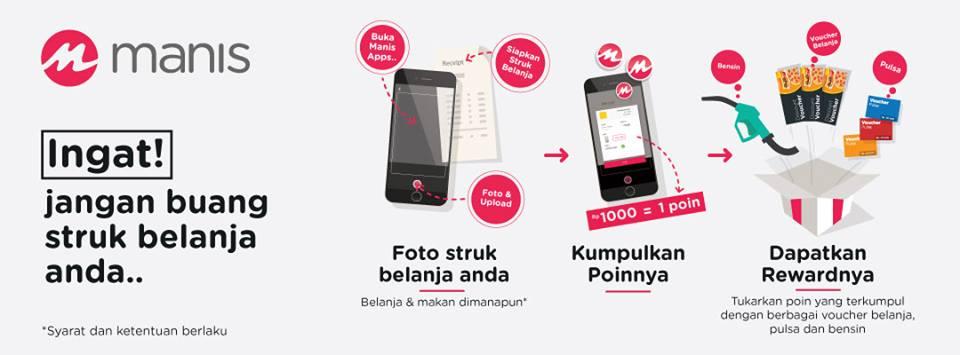 Aplikasi Manis : Cara Dapat Pulsa dan Voucher Belanja Gratis Dari Smartphone